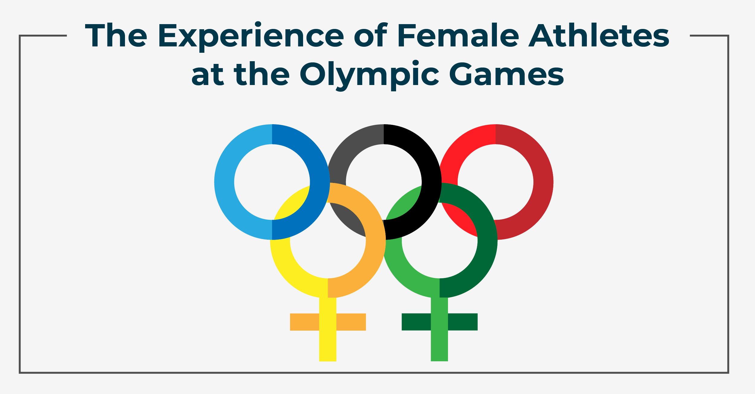 The Experience of Female Athletes at the Olympic Games
